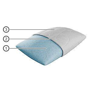Подушка ортопедическая Вегас 19